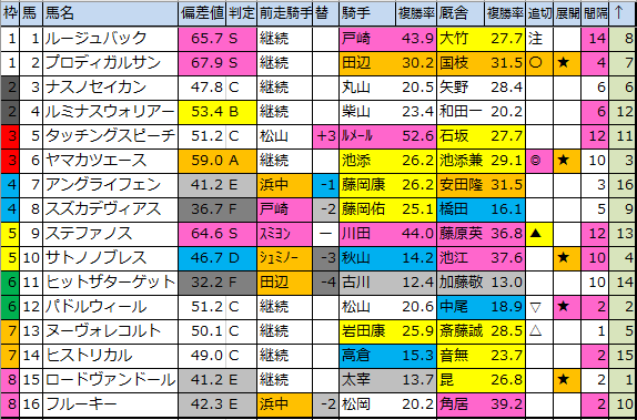 f:id:onix-oniku:20200309162246p:plain