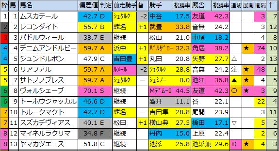 f:id:onix-oniku:20200309162454p:plain