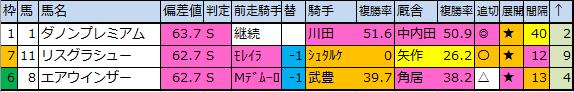 f:id:onix-oniku:20200309164257p:plain