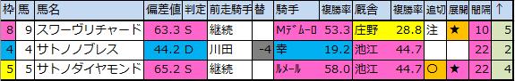 f:id:onix-oniku:20200309164411p:plain