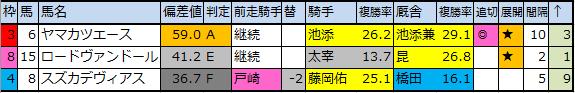 f:id:onix-oniku:20200309164506p:plain