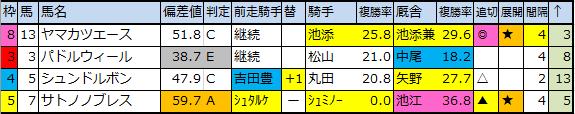 f:id:onix-oniku:20200309164623p:plain