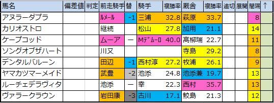 f:id:onix-oniku:20200310161532p:plain