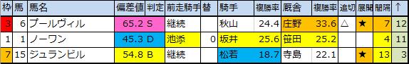 f:id:onix-oniku:20200310164105p:plain