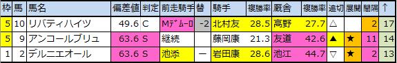 f:id:onix-oniku:20200310164136p:plain