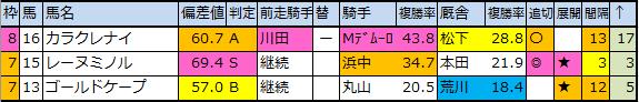 f:id:onix-oniku:20200310164210p:plain