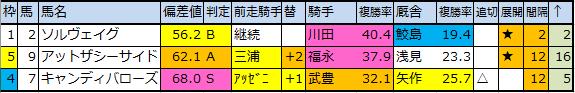 f:id:onix-oniku:20200310164242p:plain