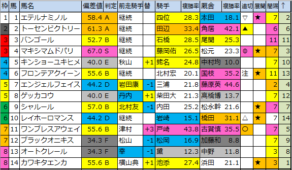 f:id:onix-oniku:20200310194102p:plain