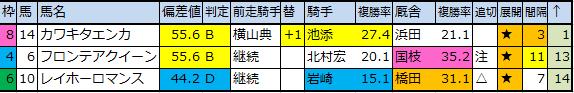 f:id:onix-oniku:20200310195951p:plain