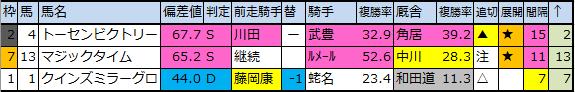 f:id:onix-oniku:20200310200042p:plain