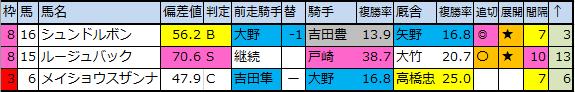 f:id:onix-oniku:20200310200128p:plain