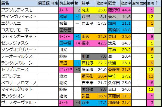 f:id:onix-oniku:20200310223528p:plain