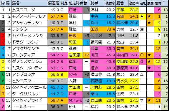 f:id:onix-oniku:20200310224246p:plain