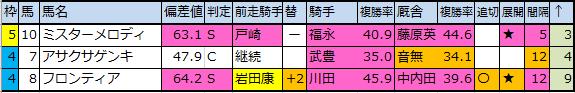 f:id:onix-oniku:20200310230033p:plain