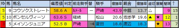f:id:onix-oniku:20200310230106p:plain