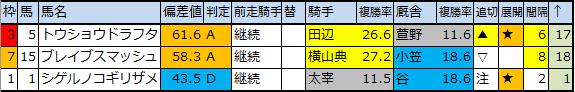 f:id:onix-oniku:20200310230144p:plain