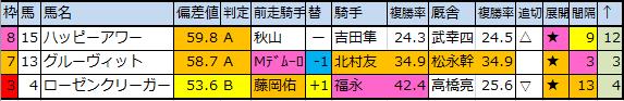 f:id:onix-oniku:20200311074810p:plain