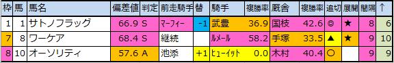 f:id:onix-oniku:20200311145844p:plain