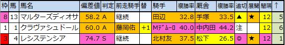 f:id:onix-oniku:20200311152519p:plain