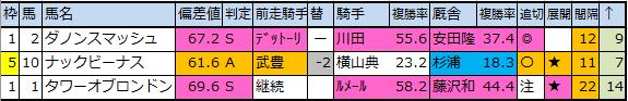 f:id:onix-oniku:20200311155824p:plain