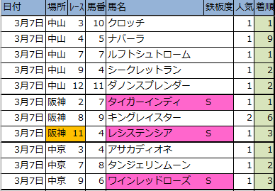 f:id:onix-oniku:20200311164606p:plain