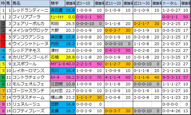 f:id:onix-oniku:20200313160247p:plain