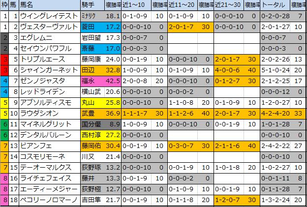 f:id:onix-oniku:20200313162323p:plain