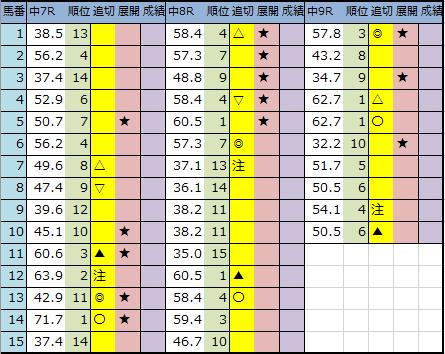 f:id:onix-oniku:20200313195906p:plain