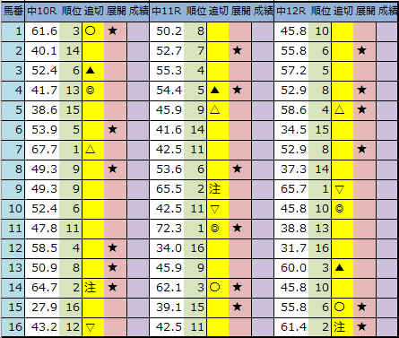 f:id:onix-oniku:20200313195935p:plain