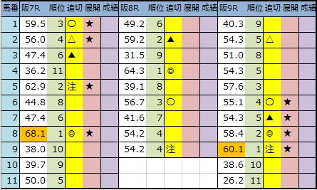 f:id:onix-oniku:20200313200007p:plain
