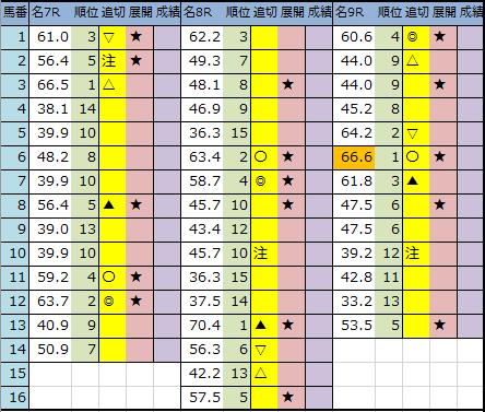 f:id:onix-oniku:20200313200113p:plain