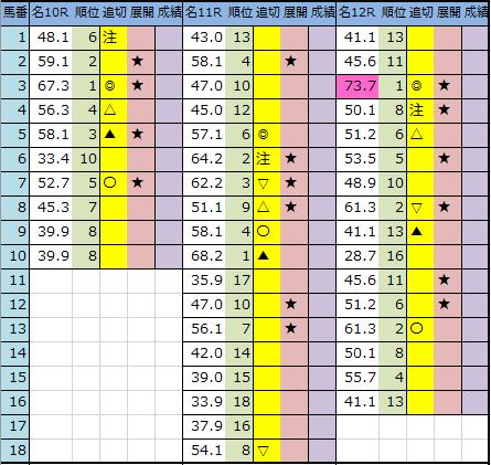 f:id:onix-oniku:20200313200144p:plain