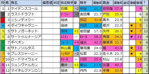 f:id:onix-oniku:20200313201436p:plain