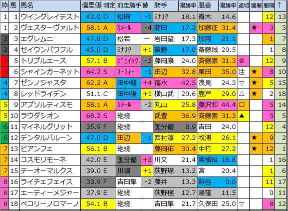 f:id:onix-oniku:20200314065621p:plain