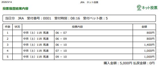 f:id:onix-oniku:20200314081714p:plain