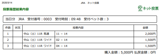 f:id:onix-oniku:20200314094946p:plain