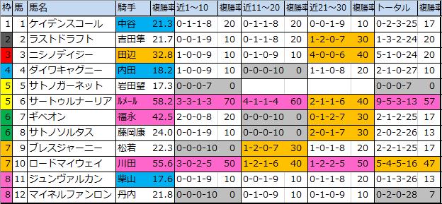 f:id:onix-oniku:20200314113848p:plain