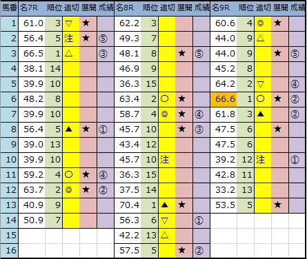 f:id:onix-oniku:20200314143146p:plain