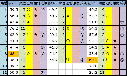 f:id:onix-oniku:20200314144745p:plain