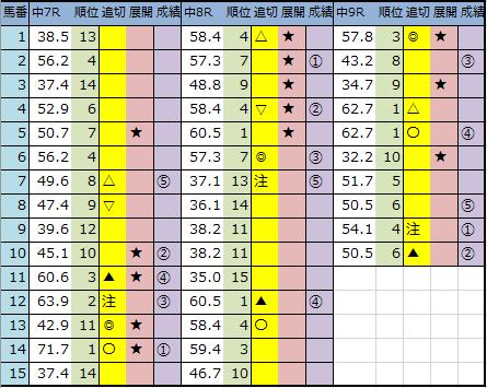 f:id:onix-oniku:20200314144902p:plain