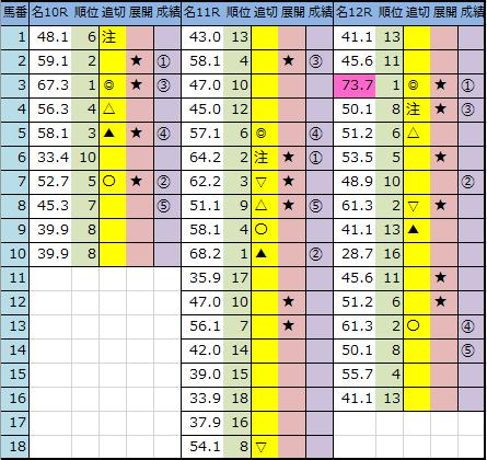 f:id:onix-oniku:20200314161622p:plain
