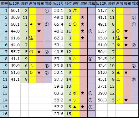 f:id:onix-oniku:20200314162911p:plain