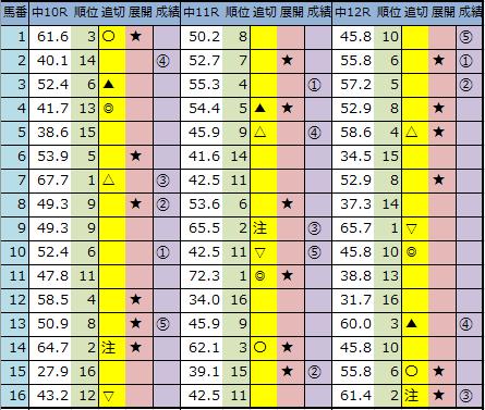 f:id:onix-oniku:20200314163600p:plain