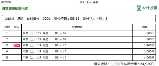 f:id:onix-oniku:20200314164836p:plain