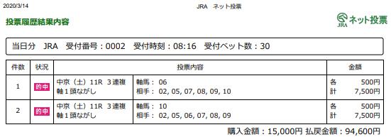f:id:onix-oniku:20200314164907p:plain