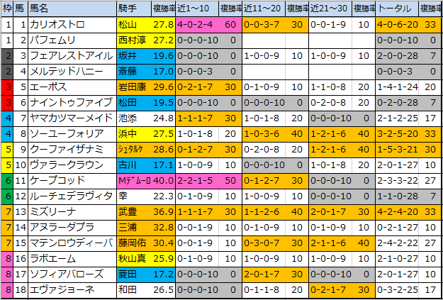f:id:onix-oniku:20200314174215p:plain