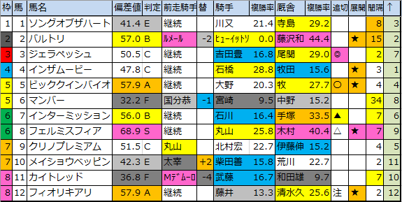 f:id:onix-oniku:20200314184602p:plain