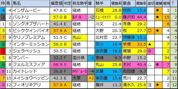 f:id:onix-oniku:20200314184935p:plain