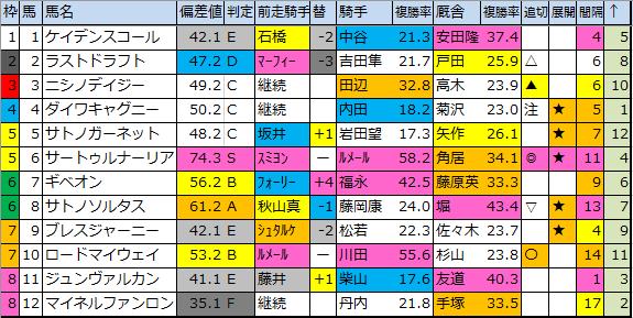 f:id:onix-oniku:20200314190916p:plain