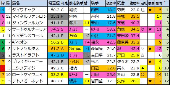 f:id:onix-oniku:20200314191345p:plain